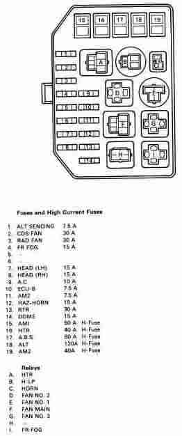 2003 Sterling L7500 Under Hood Fuse Box Diagram,L