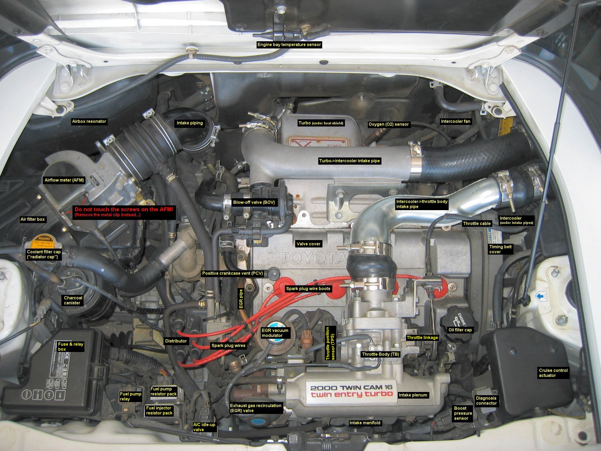toyota mr2 3sgte wiring diagram acura integra 91 turbo get free image about