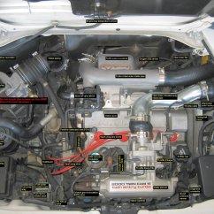 Caldina 3sgte Wiring Diagram 2007 Dodge Caliber Sxt Radio Toyota Mr2 Turbo, La Passion Des Pschiiiteurs
