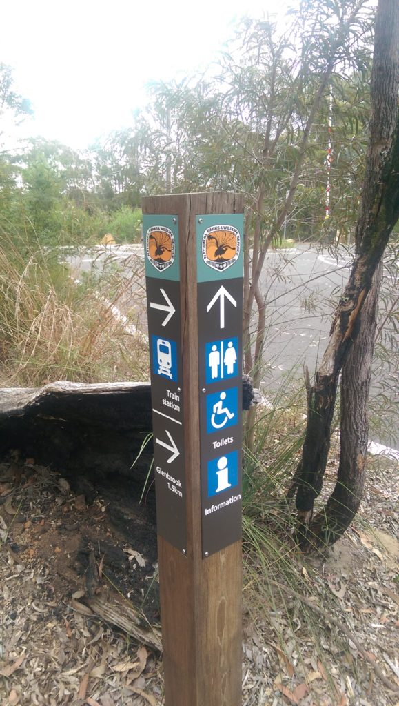 Signposts in the National Park