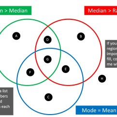 Venn Diagram Puzzles Air Ride Wiring Rich Tasks On Mr Barton Maths