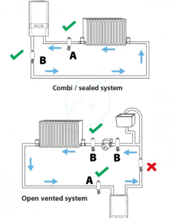 Domestic Hot Water System Diagram Domestic Water System