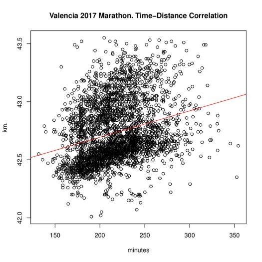 thumbnail of valencia2017_timedist