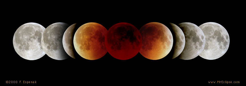 total lunar eclipse of