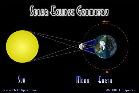 Solar Eclipse.Image.jpg