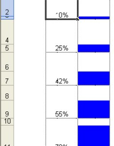Sample percentage data with bar also create in cell column chart excel tips mrexcel publishing rh