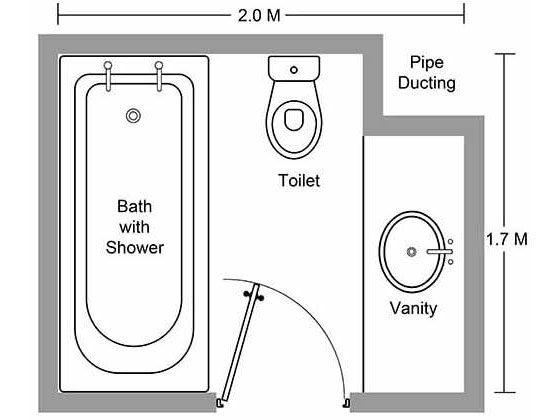 Bathroom Restroom And Toilet Layout In Small Spaces