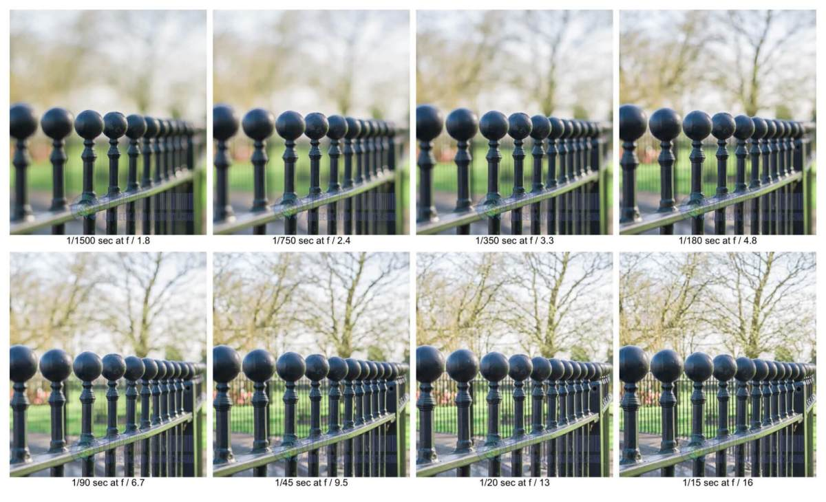 Photography and What is Depth of Field - Depth-Of-Field-Railings