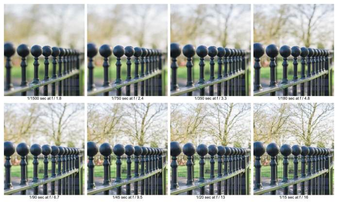 What is Depth of Field - Depth-Of-Field-Railings