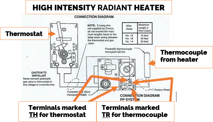 Mr Heater Wiring Diagram Wiring Diagrams The