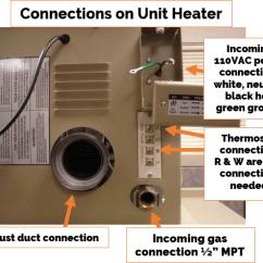 Mr Heater Thermostat Wiring Diagram 2004 Nissan 350z Unit/utility
