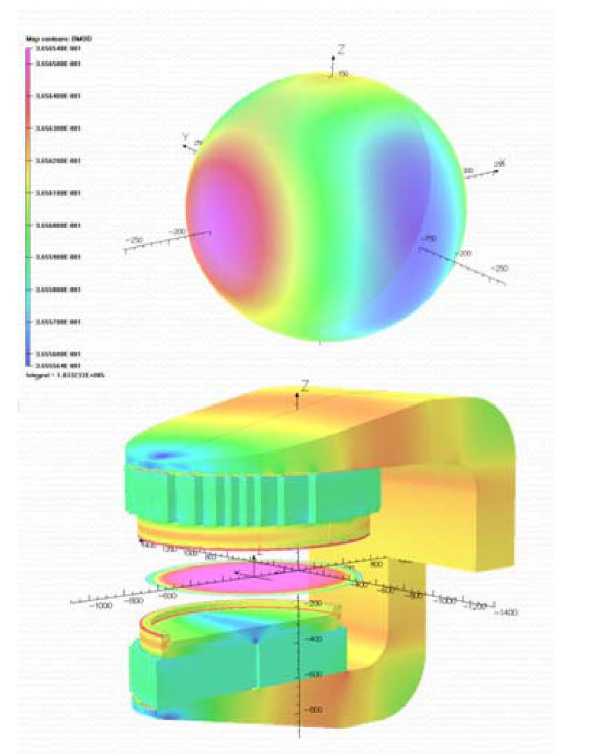 hight resolution of 3d simulations of 0 35 t mri magnet