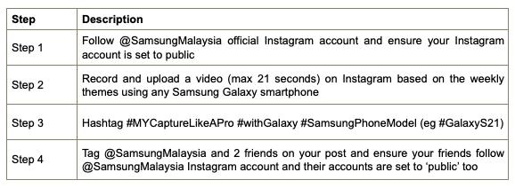 Syarat Peraduan #MYCaptureLikeAPro Samsung Malaysia