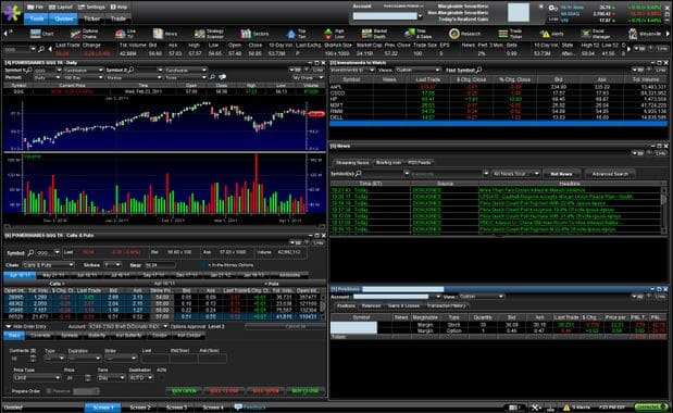 Can Etrade loan my shares?