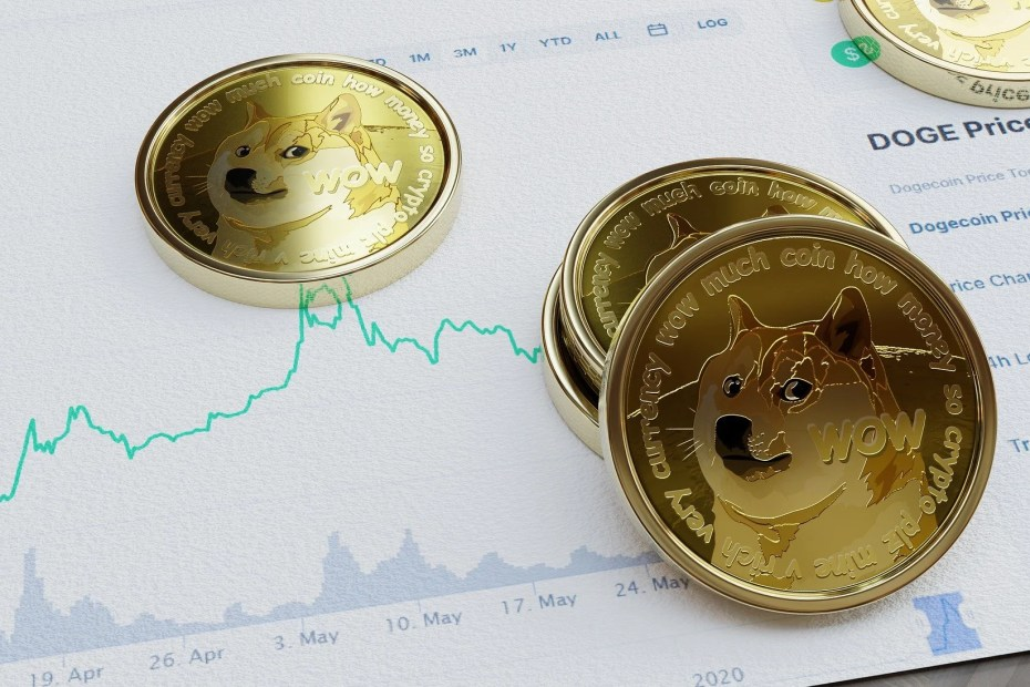 How to Buy Dogecoin on Ally Invest