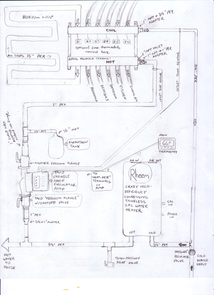 Radiant System Px X on 1999 Toyota Ta A Parts Diagram