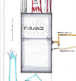 figure 1 furnaces are simple [ 1000 x 1374 Pixel ]