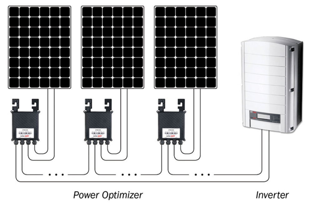 medium resolution of inverter to panel connections