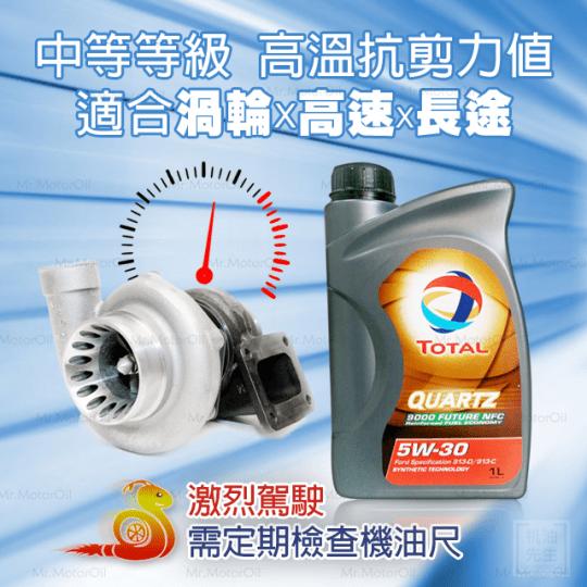 TT0007-適合渦輪、高速、長途