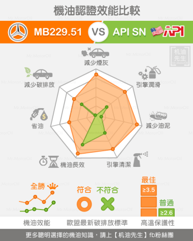 approve-API-SN、MB229.51