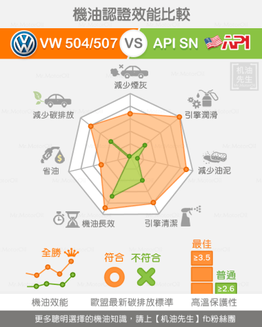 approve-API-SN、VW-504507