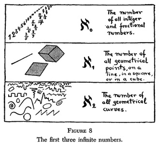 Large Numbers (page 7) at MROB