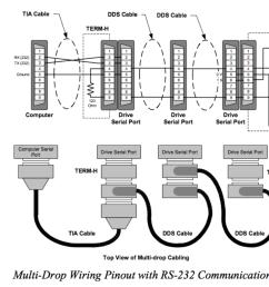 multi drop r 422 wiring diagram [ 1246 x 914 Pixel ]