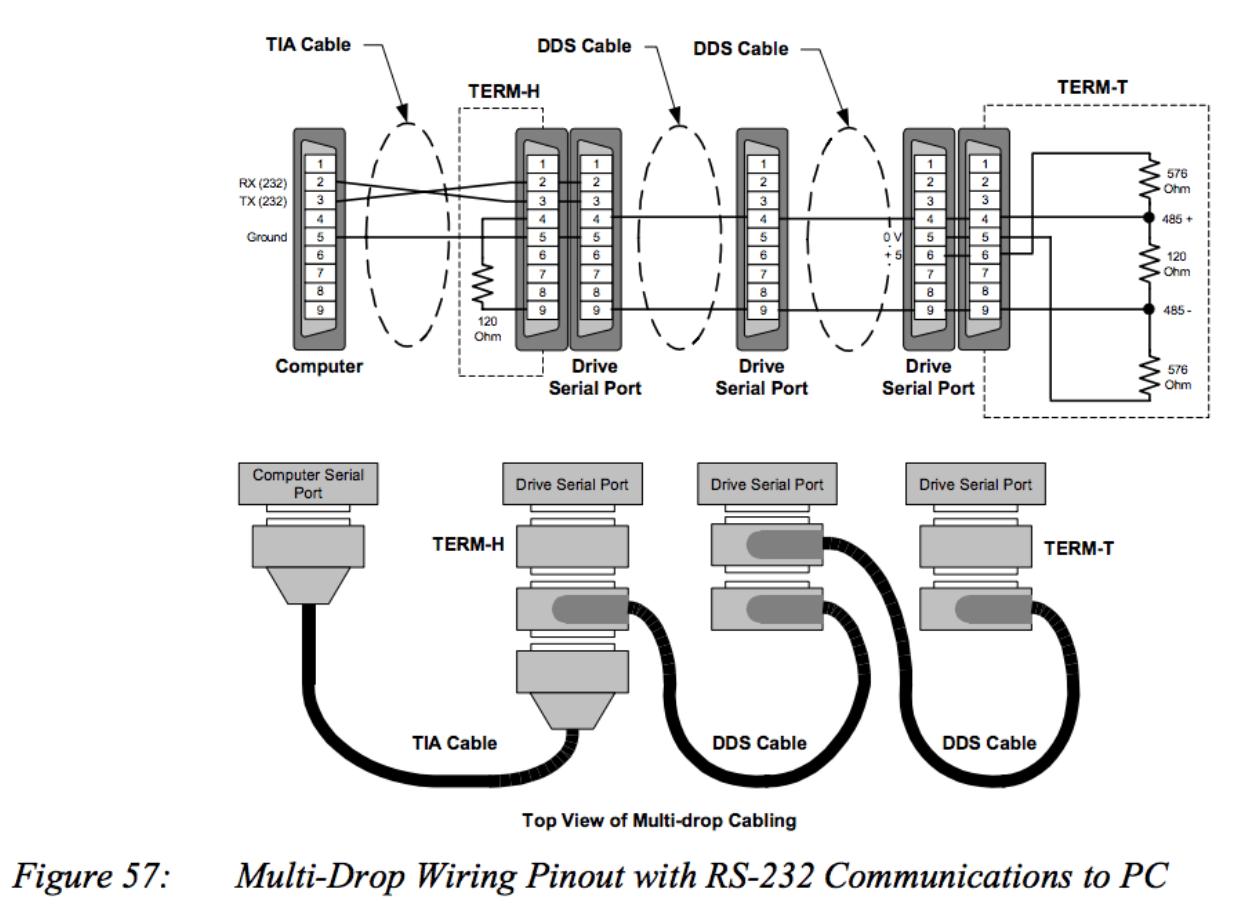 hight resolution of multi drop r 422 wiring diagram