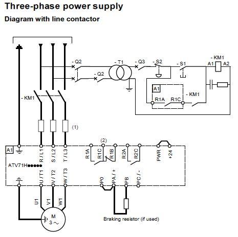 Schneider Electric: Altivar 71 Schneider Electric
