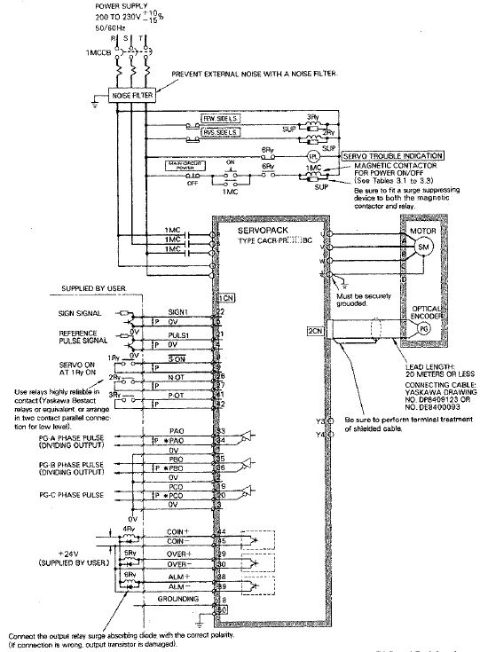 yaskawa servopack available new or remanufactured wiring diagram