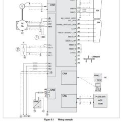 Profibus Dp Wiring Diagram Two Way Switch Uk Canopen Lxmaumx Motion Servo Drive Lexium Single Lxmadn By Schneider Electric Mro Drives