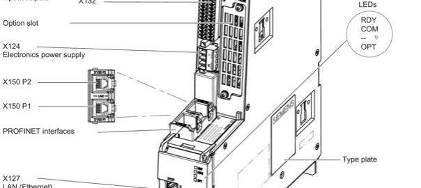 Sinamics 6SL3040-1MA01-0AA0: Beyond the User Manual