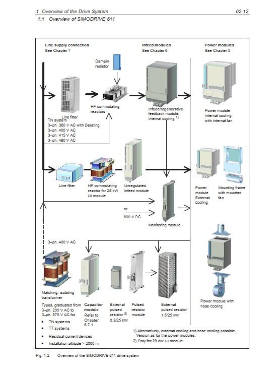 wiring diagram plc siemens