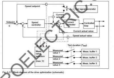 Fanuc Cable Wiring Diagrams Fanuc Communication Cable