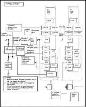 Servo Reverser Wiring Diagram Service Wiring Diagram
