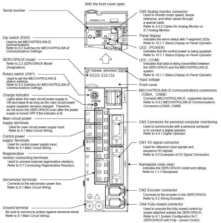 sgdv 1r9d11a wiring diagram?resize=665%2C672&ssl=1 diagrams 1024768 centurion 3000 wiring diagram centurion 3000 centurion 3000 wiring diagram at bakdesigns.co