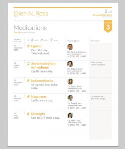 06-medications-wired-design