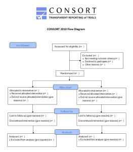 consort-flow-diagram