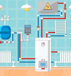 the how to s of a heating system part 1 hot water heating systems [ 2048 x 1676 Pixel ]