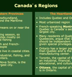 Canada Notes - Mr. Peinert's Social Studies Site [ 732 x 1100 Pixel ]