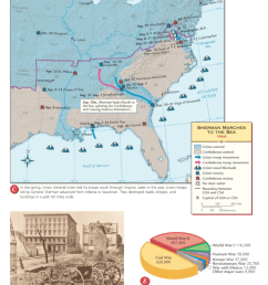 The Civil War Continues Era 5 31a - Mr. Peinert's Social Studies Site [ 1204 x 878 Pixel ]