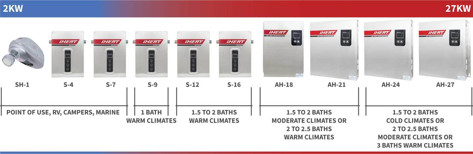 different sizes of tankless water heaters