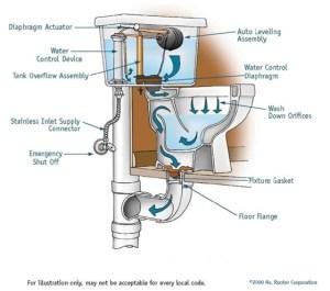 Atlanta Plumbing | Trusted Plumbing Repair Service | Drain Cleaning | Plumber | Mr Rooter of