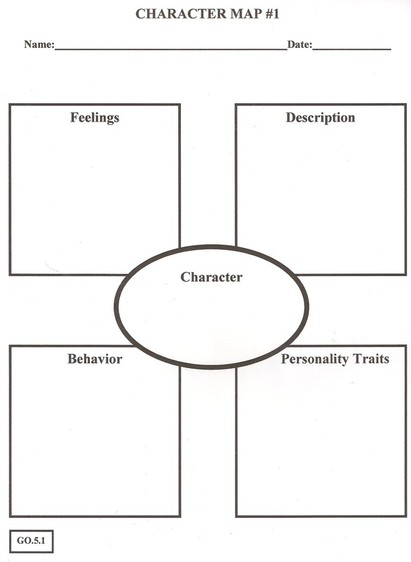 dissertation proposal powerpoint template case study