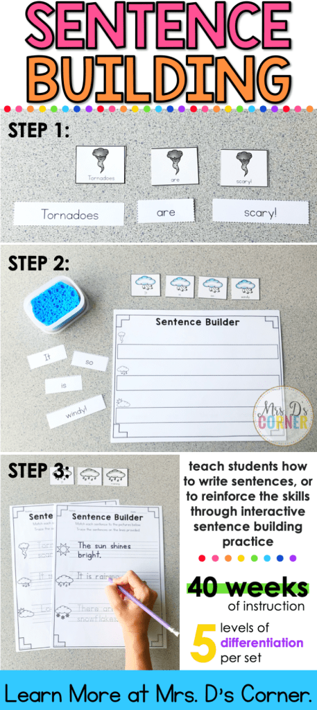 Writing instruction for special education classrooms. Use this full-year, 40 week, differentiated Sentence Builder resource to teach students how to write a sentence, and to reinforce the skills through interactive sentence building practice. The leveled activities can be used in small or whole group, literacy centers, as morning or word work. Also practices writing, spelling, grammar, capitalization and punctuation, letter formation, word spacing, & more! Learn more at Mrs. D's Corner.