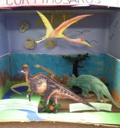 2nd grade dinosaurs - Kreditiqc0qt4 [ 1936 x 2592 Pixel ]