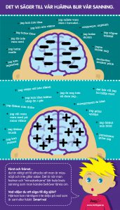 brain-mindset-mrshyper