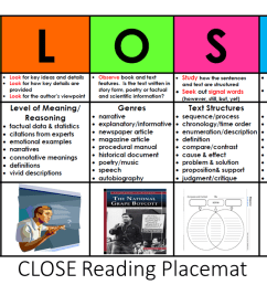 Common Core \u0026 CC Question Stems \u0026 Close Reading - Mrs. Judy Araujo [ 720 x 1280 Pixel ]