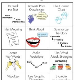 Best Research Based Ways to Target Comprehension [ 1110 x 736 Pixel ]