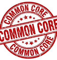 Common Core \u0026 CC Question Stems \u0026 Close Reading - Mrs. Judy Araujo [ 2526 x 3000 Pixel ]